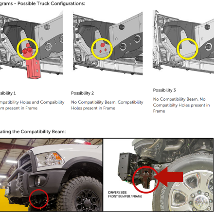 Ram Bumper Compatibility Beam Option